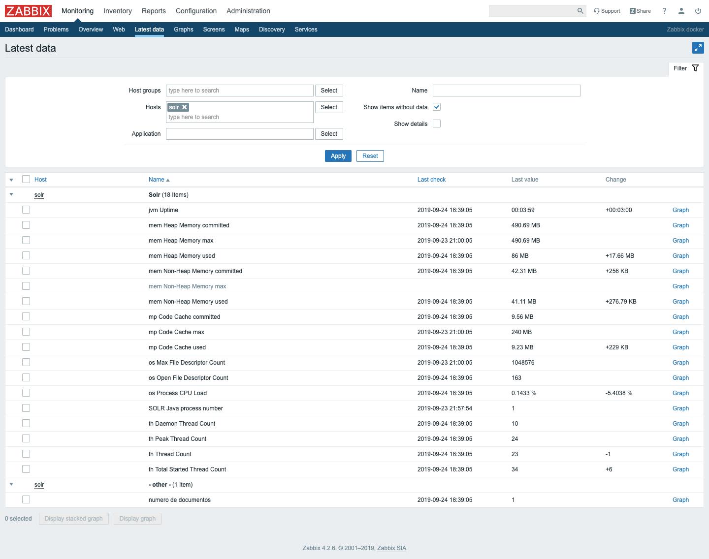 Zabbix recibiendo info de Solr